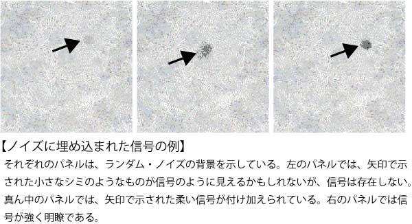 ノイズに埋め込まれた信号の例-1